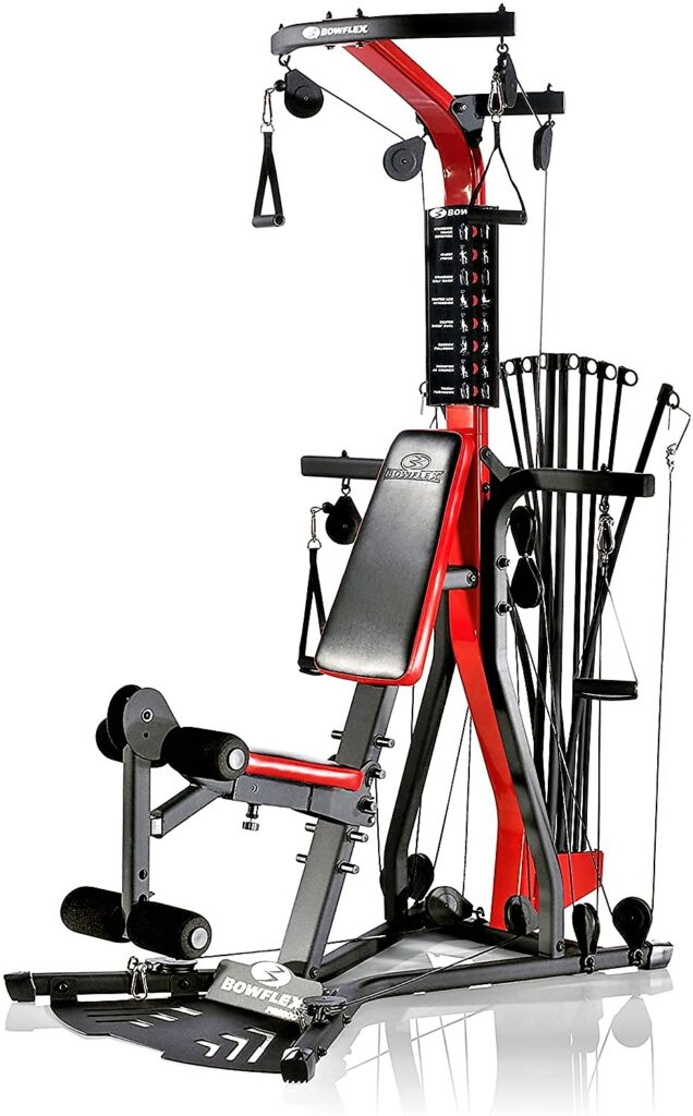 Best Home Gyms 2021